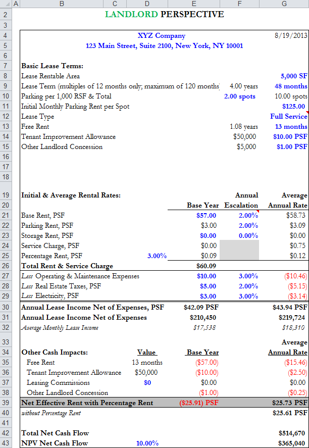 Free Comparative Lease Analysis From Both Landlord And Tenant Perspectives Excel Model Template
