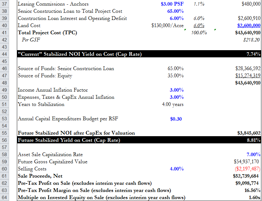 Free Retail Property Development Back Of The Envelope Excel Model Template