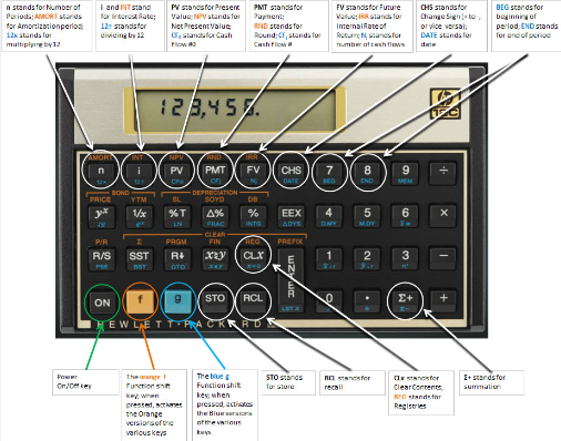 Hp 12c financial programmable calculator  hp® official store.