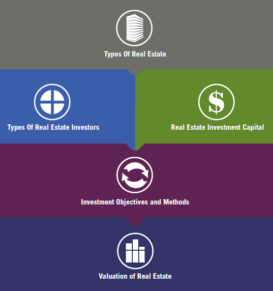 Check out our updated free guide to the commercial real estate learn fandeluxe Image collections
