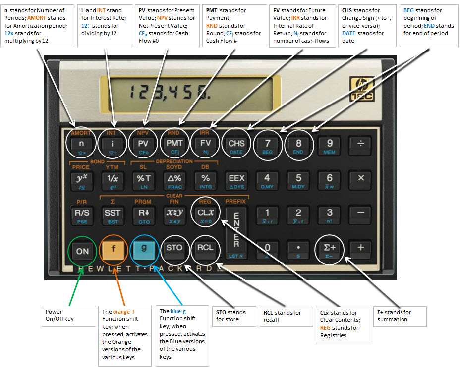 HP12c_Guide_Large