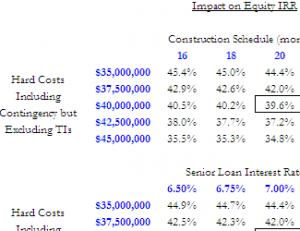 Apartment vs. Condominium Building Comparison Analysis Static Template