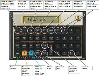 E-Book: HP 12c Calculator Skills for Real Estate Self-Study Guide