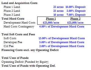 Professional Version: Land Development Pro-Forma Template