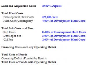 Standard Version: Land Development Pro-Forma Template