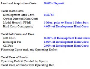 Standard Version: Housing Subdivision Development Pro-Forma Template