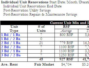 Standard Version: Mixed-Use Apartment/Multi-Family Building Acquisition and Individual Unit Renovation Pro-Forma Template