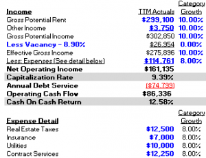 Free Multi-family Apartment Building Acquisition Back of the Envelope Excel Model Template
