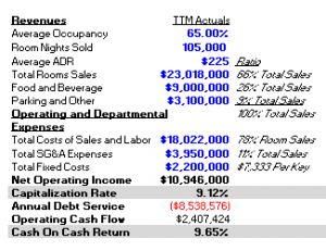 Free Hotel Acquisition Back of the Envelope Excel Model