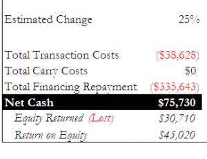 Coming Soon! TopAgent Home Seller Net Cash Calculator