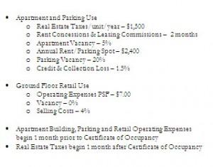 Apartment/Multi-Family Building Development Pro-Forma Case Study - $675 Standard / $75 Academic
