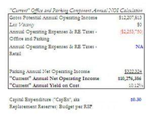 Office/Industrial Development Case Study Module - $675 Standard / $75 Academic - Coming 11/20/09