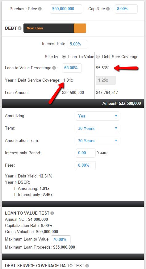 LoanSizing