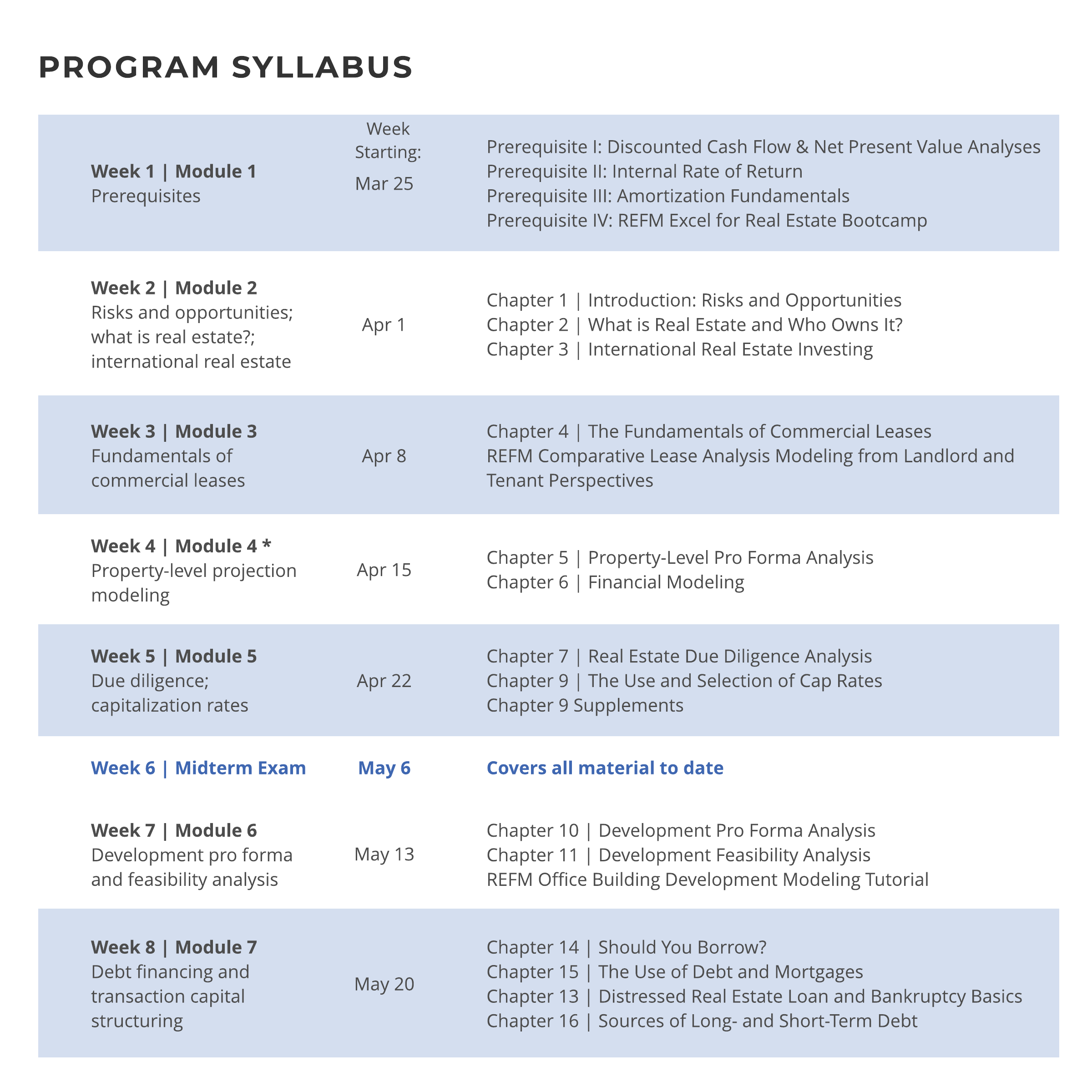 REFAI Program Syllabus